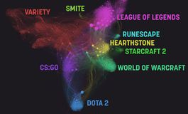 Twitch statistics: How Gaming Communities are Split
