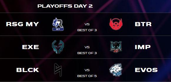 MSC 2021 day 2 playoff schedule