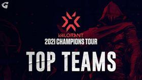 VCT top ten teams