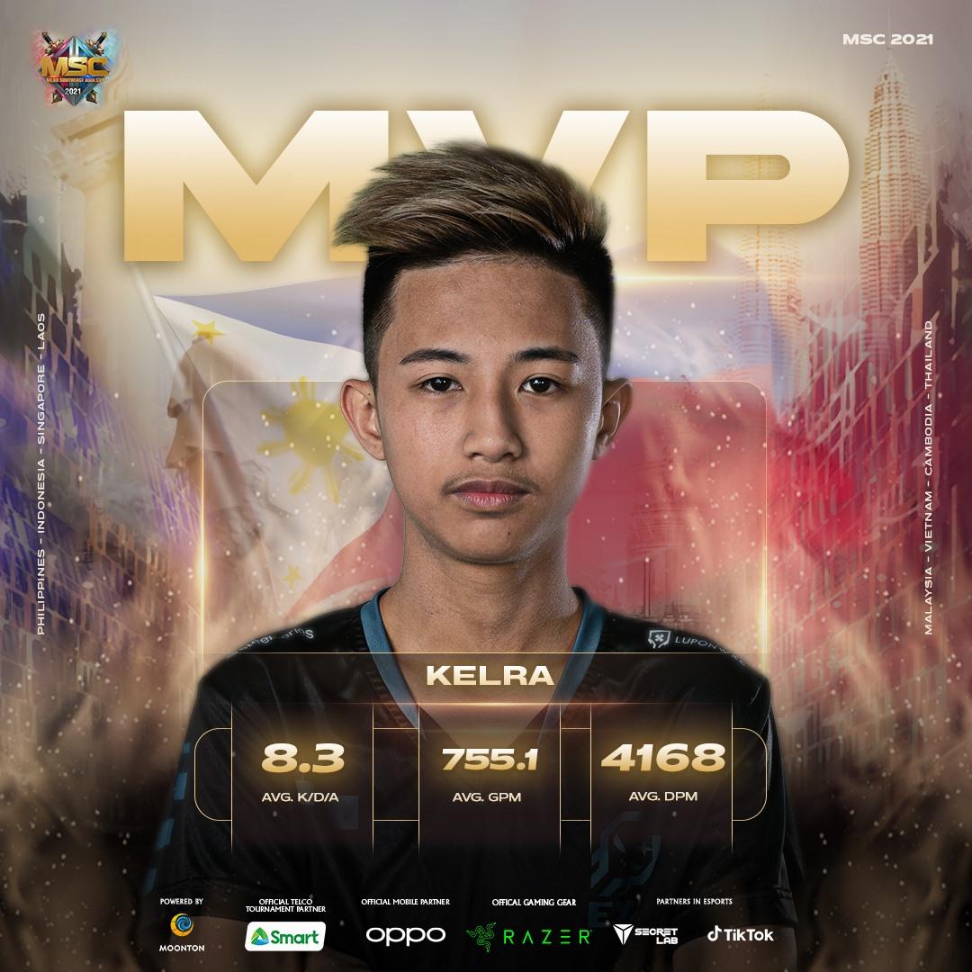 Kelra MVP MCS 2021