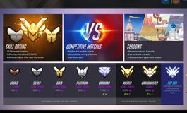 Blizzard adjusts the MMR rating system