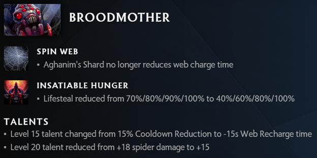 Изменения Broodmother в 7.29d