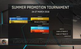 Preview: EU Summer promotion tournament