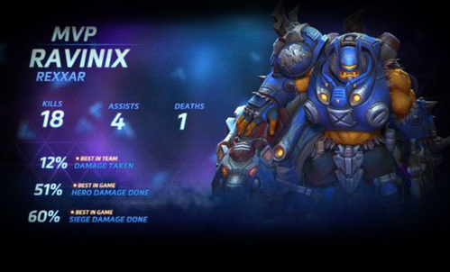 GosuGamers eSports News - Blizzard unveils more info about it's new MVP system