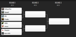 NPL #4 cup 3 begins, SSD replaces Team Dignitas