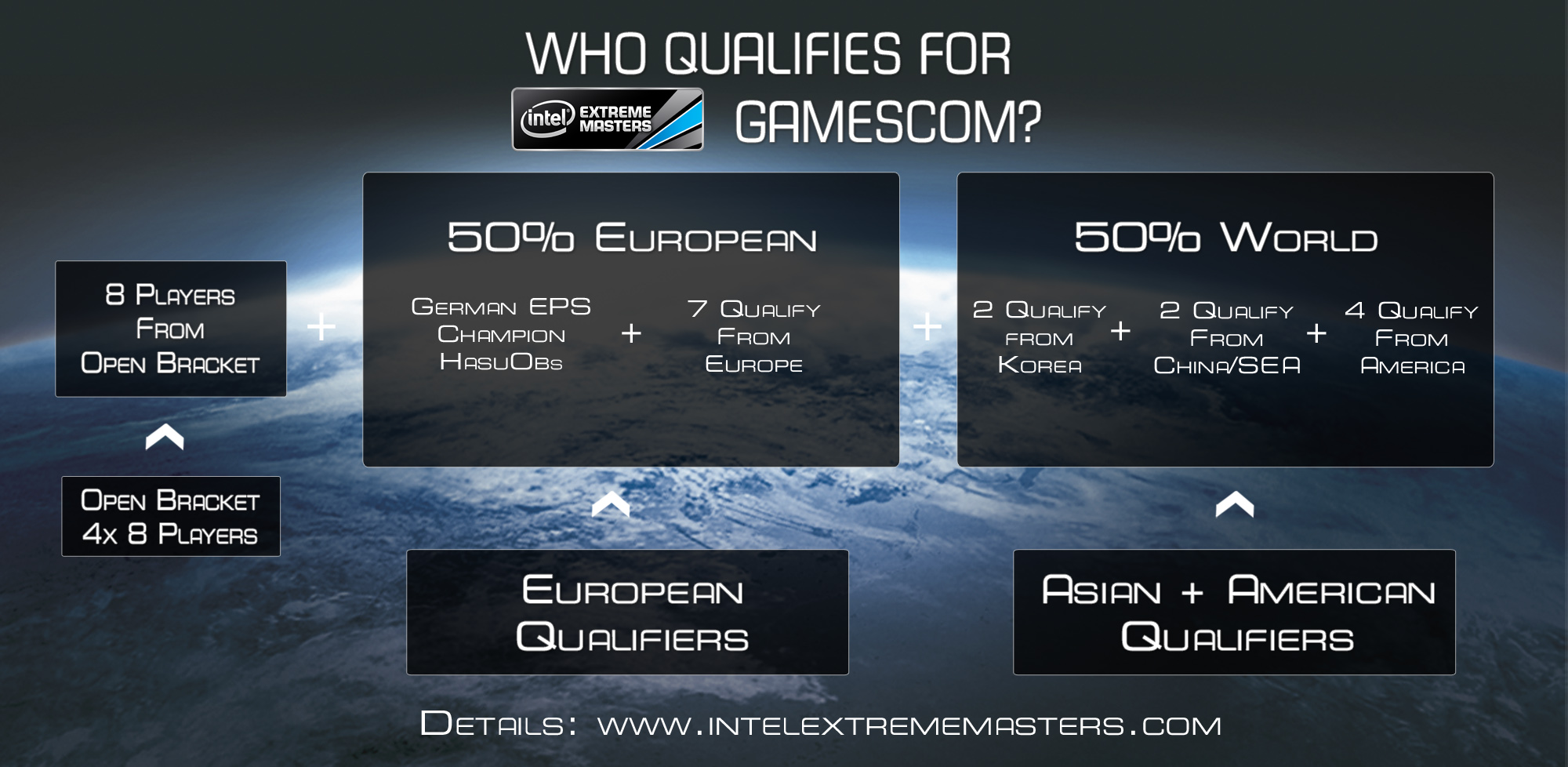Infographic_Qualifier_Gamescom_Total.jpg